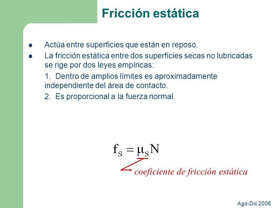 Fricción estática coeficiente de fricción estática