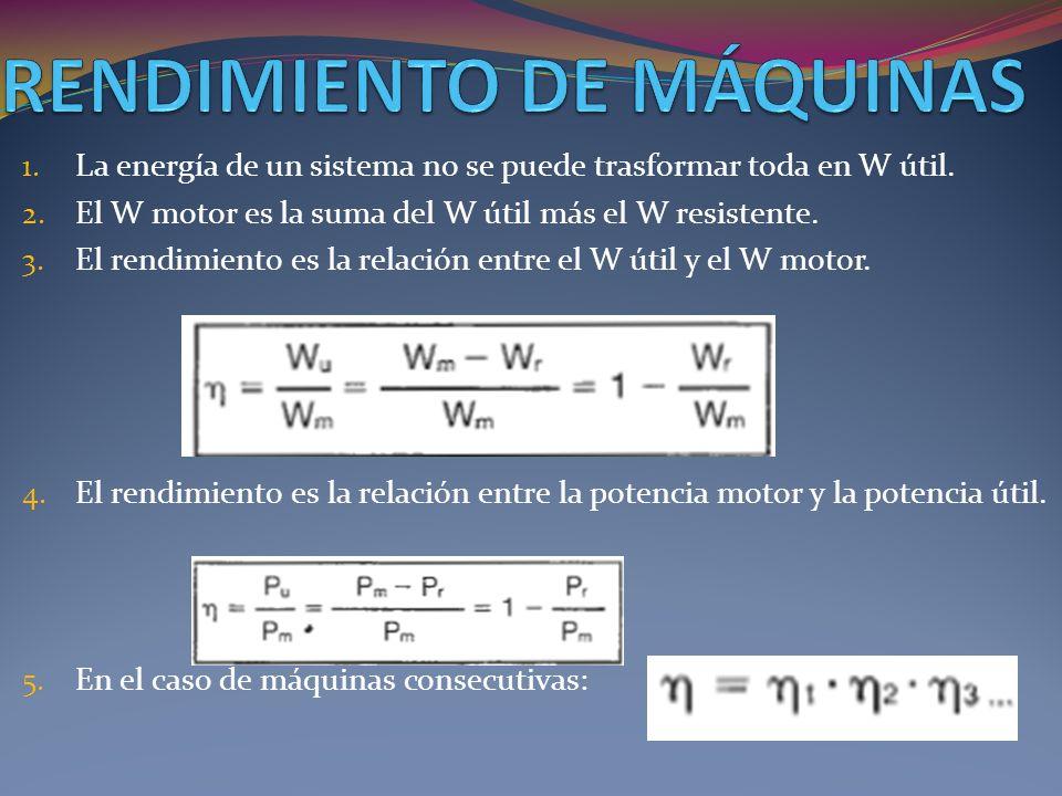 RENDIMIENTO DE MÁQUINAS