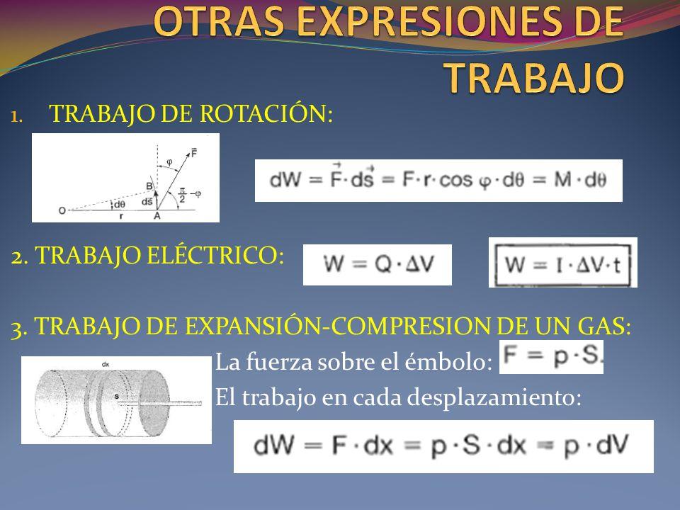 OTRAS EXPRESIONES DE TRABAJO