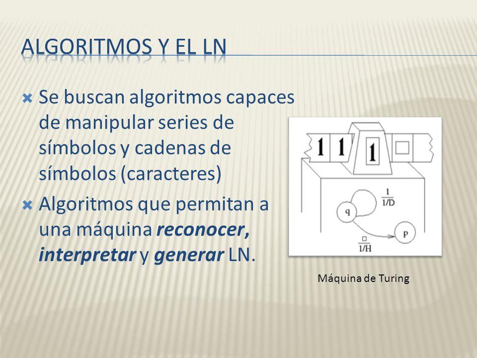 Algoritmos y el LN Se buscan algoritmos capaces de manipular series de símbolos y cadenas de símbolos (caracteres)