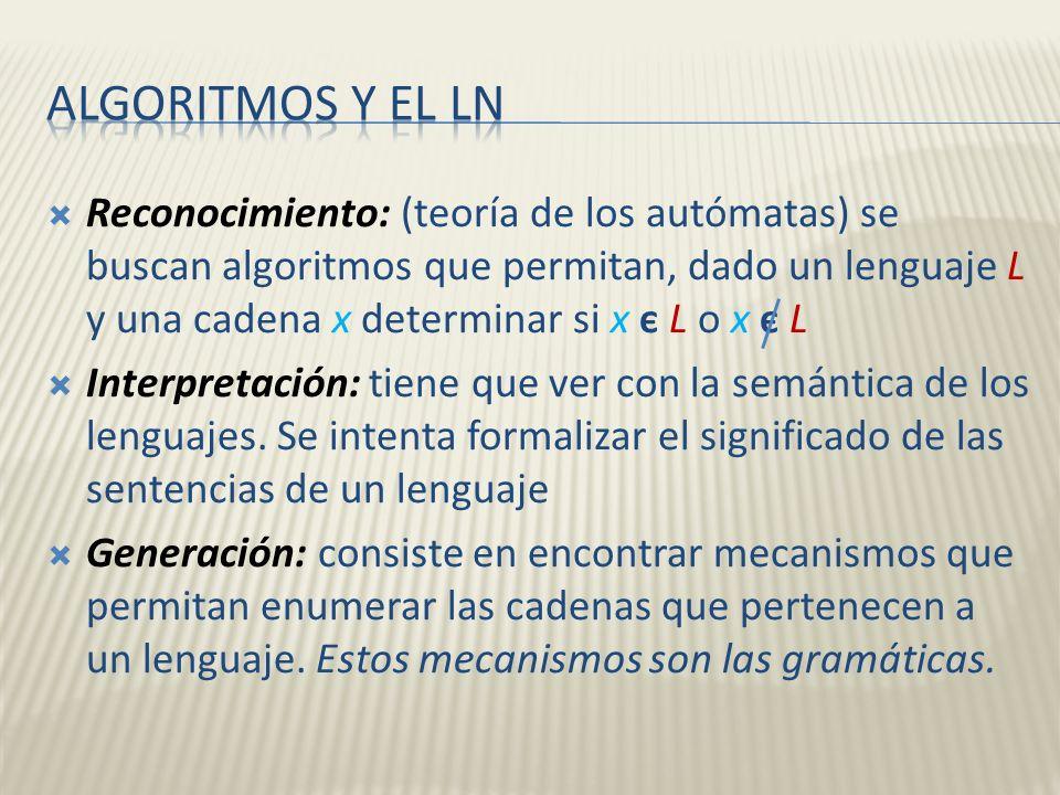 Algoritmos y el LN