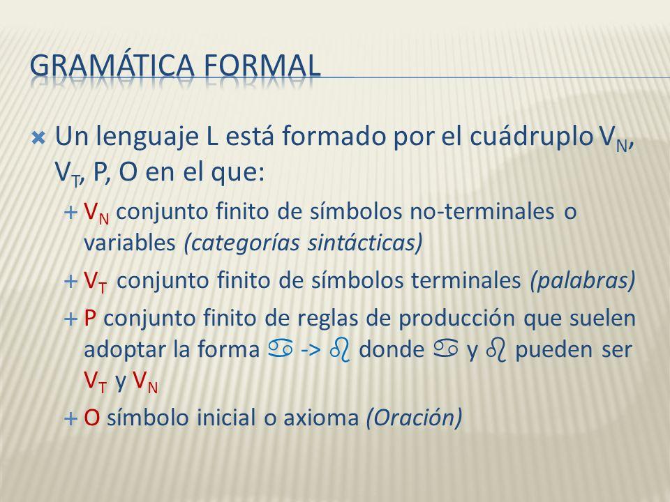 Gramática formal Un lenguaje L está formado por el cuádruplo VN, VT, P, O en el que: