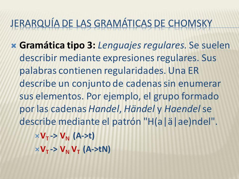 Jerarquía de las gramáticas de Chomsky