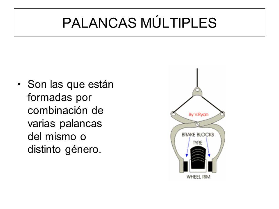 PALANCAS MÚLTIPLESSon las que están formadas por combinación de varias palancas del mismo o distinto género.