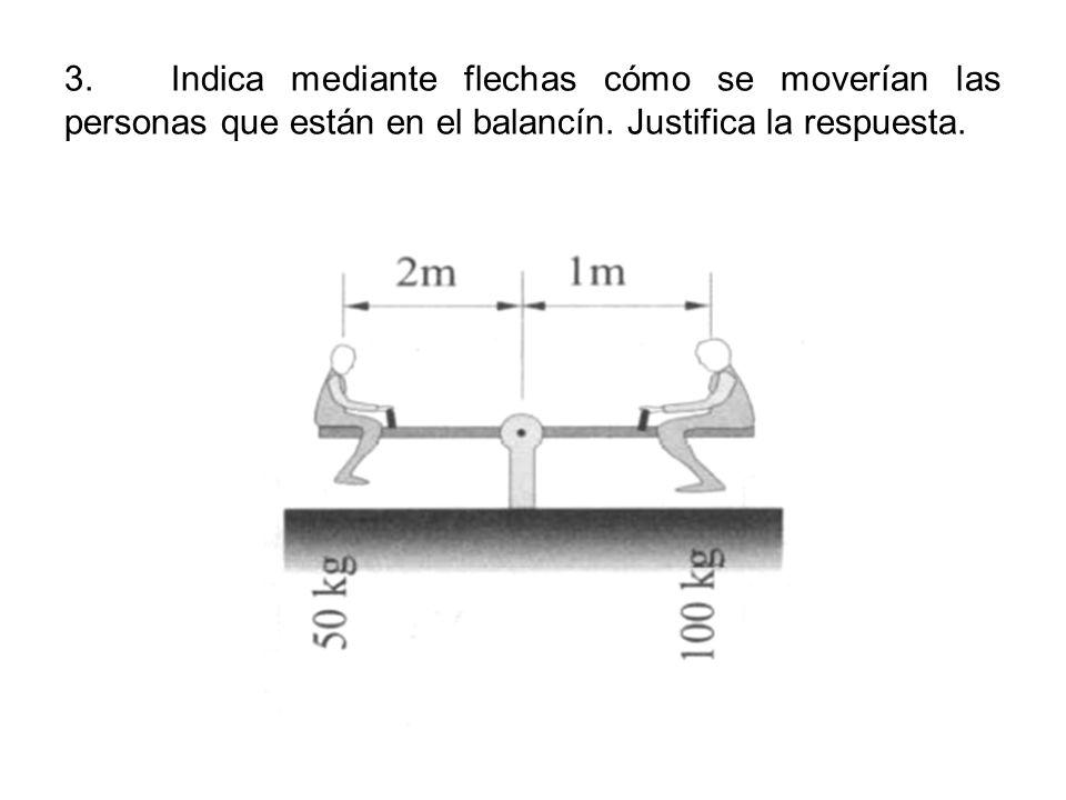 3. Indica mediante flechas cómo se moverían las personas que están en el balancín.