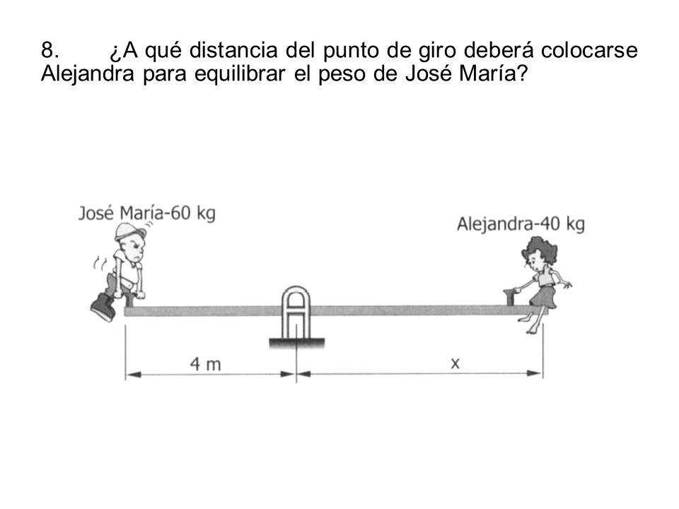 8. ¿A qué distancia del punto de giro deberá colocarse Alejandra para equilibrar el peso de José María