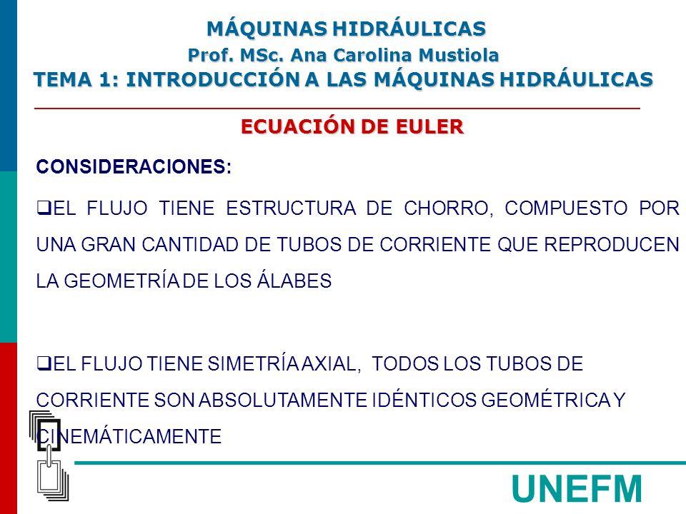 UNEFM TEMA 1: INTRODUCCIÓN A LAS MÁQUINAS HIDRÁULICAS