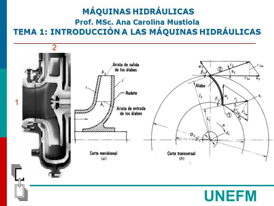 UNEFM TEMA 1: INTRODUCCIÓN A LAS MÁQUINAS HIDRÁULICAS 2 1