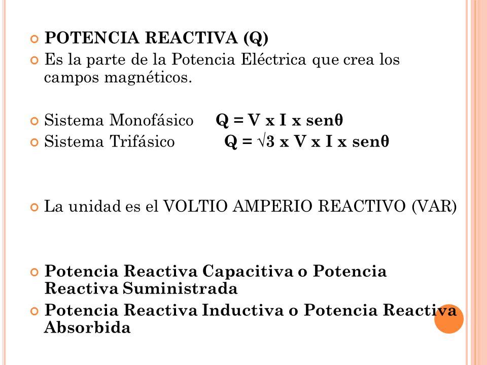 POTENCIA REACTIVA (Q) Es la parte de la Potencia Eléctrica que crea los campos magnéticos. Sistema Monofásico Q = V x I x senθ.