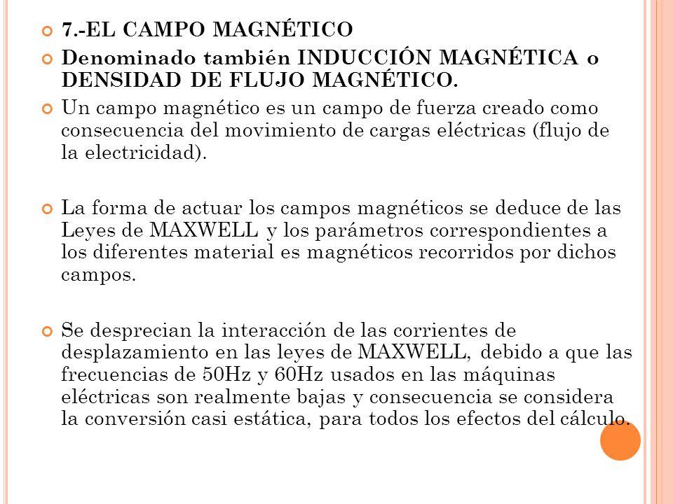 7.-EL CAMPO MAGNÉTICO Denominado también INDUCCIÓN MAGNÉTICA o DENSIDAD DE FLUJO MAGNÉTICO.