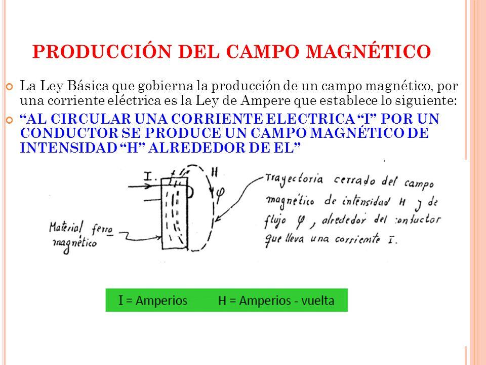 PRODUCCIÓN DEL CAMPO MAGNÉTICO