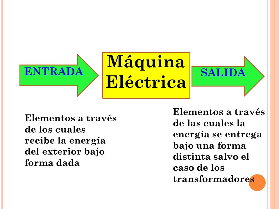 Máquina Eléctrica ENTRADA SALIDA