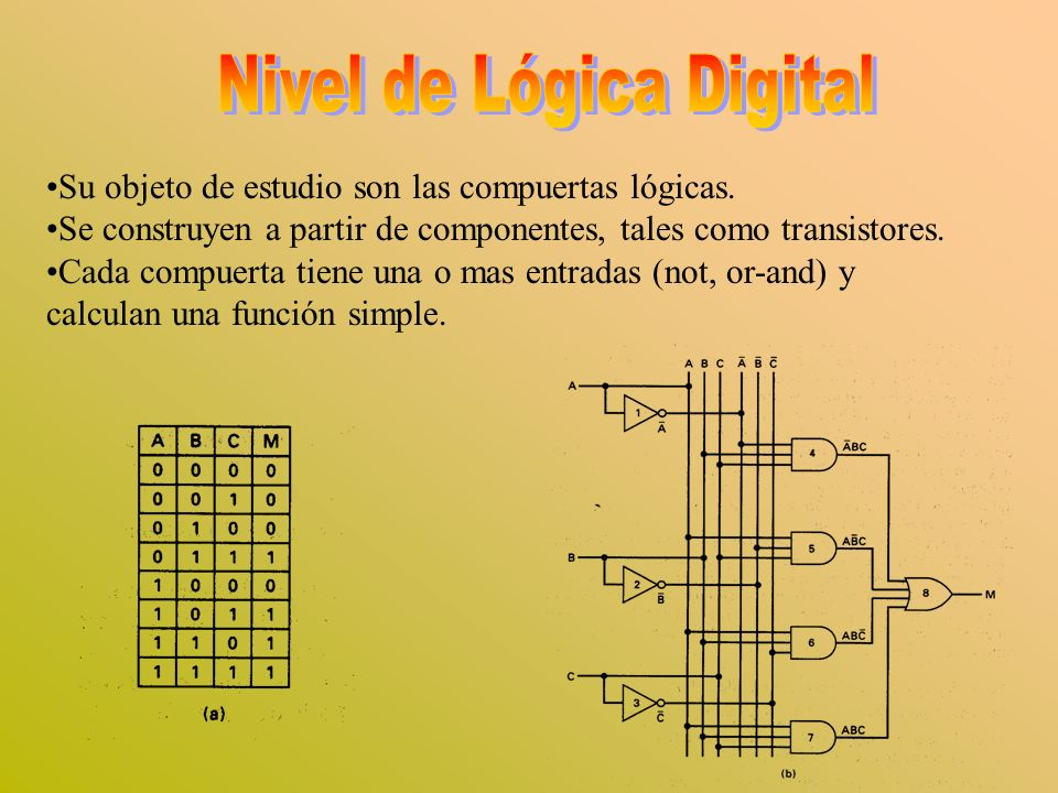 Nivel de Lógica Digital