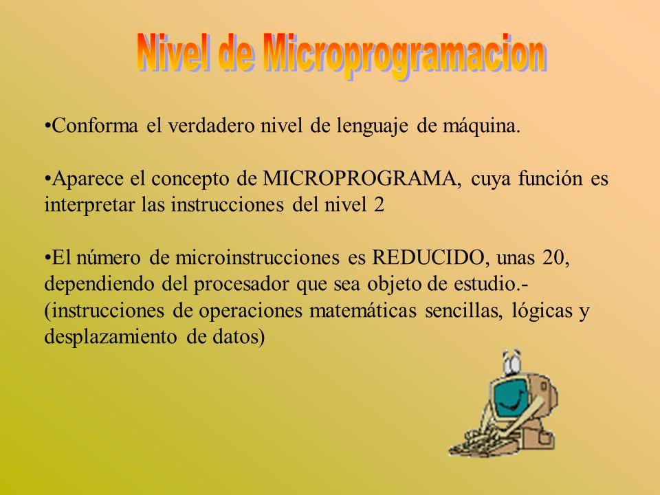 Nivel de Microprogramacion