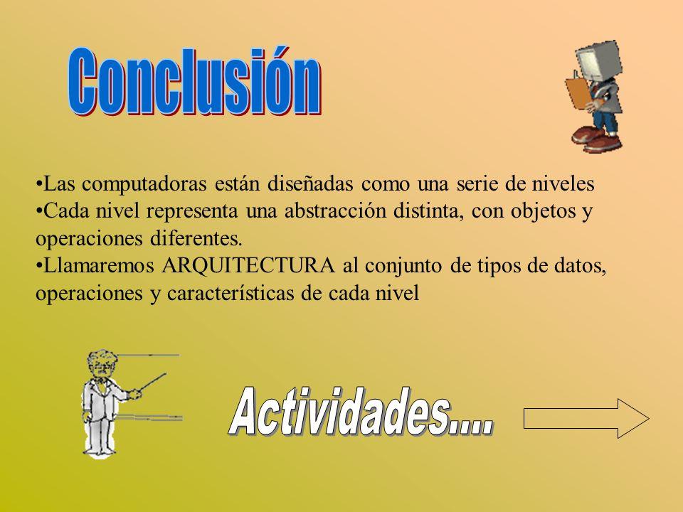 Conclusión Actividades....