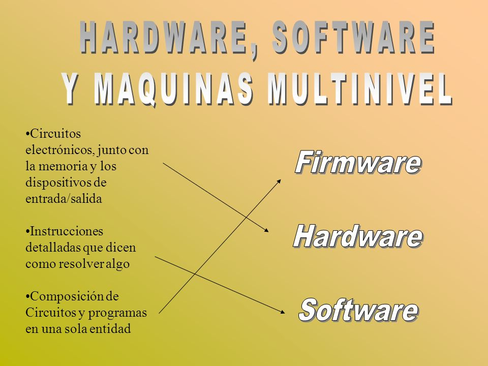 HARDWARE, SOFTWARE Y MAQUINAS MULTINIVEL Firmware Hardware Software