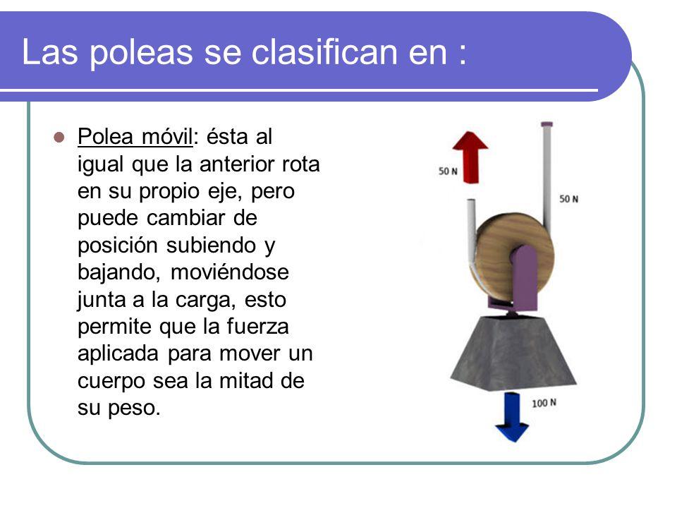 Las poleas se clasifican en :