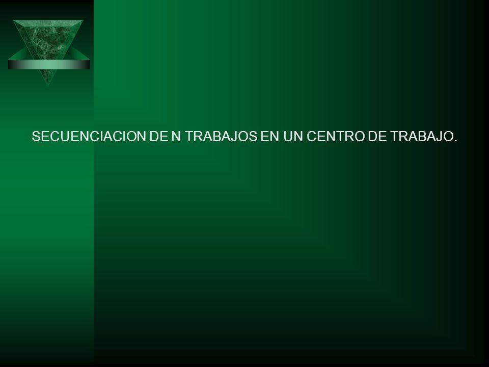 SECUENCIACION DE N TRABAJOS EN UN CENTRO DE TRABAJO.