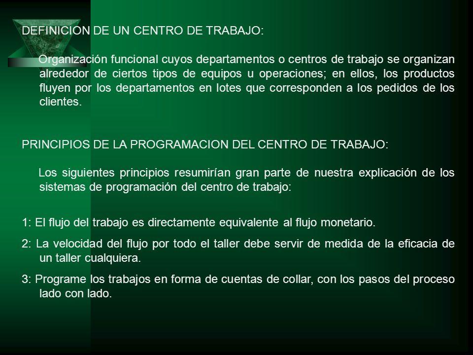 DEFINICION DE UN CENTRO DE TRABAJO: