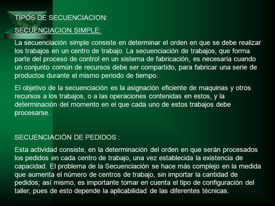 TIPOS DE SECUENCIACION: