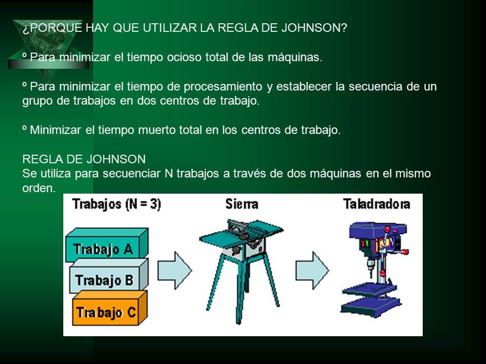 ¿PORQUE HAY QUE UTILIZAR LA REGLA DE JOHNSON