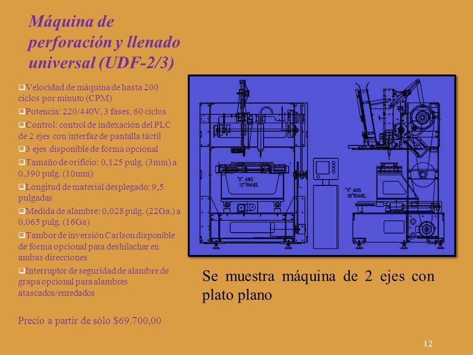 Máquina de perforación y llenado universal (UDF-2/3)