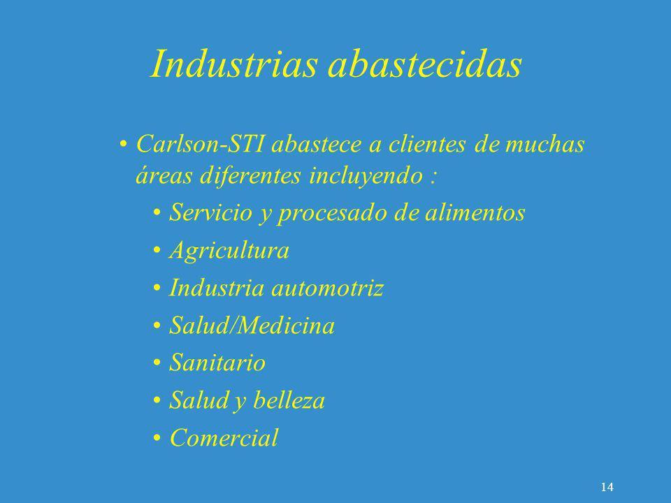 Industrias abastecidas