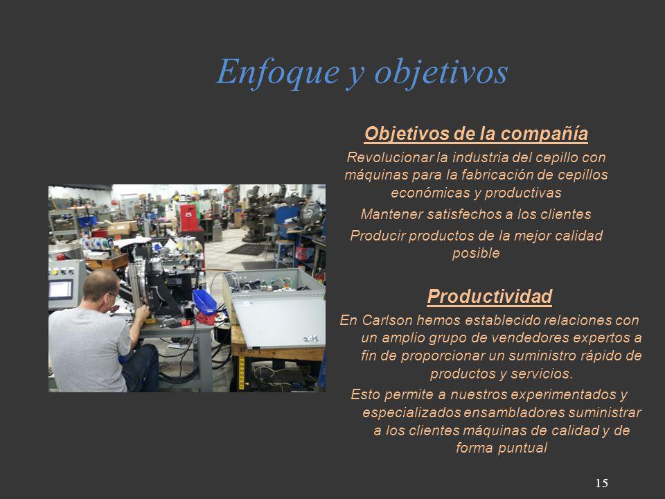 Objetivos de la compañía