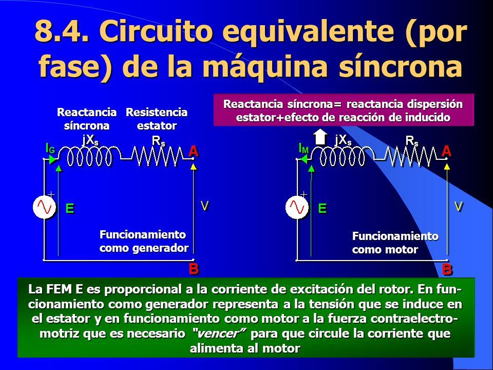 8.4. Circuito equivalente (por fase) de la máquina síncrona