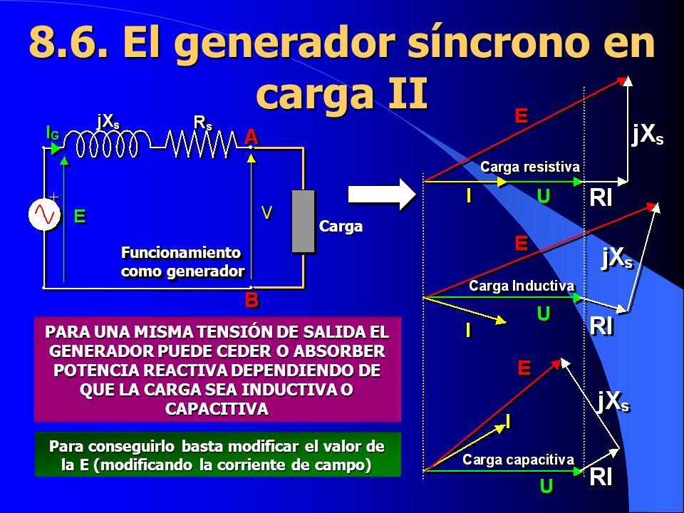 8.6. El generador síncrono en carga II
