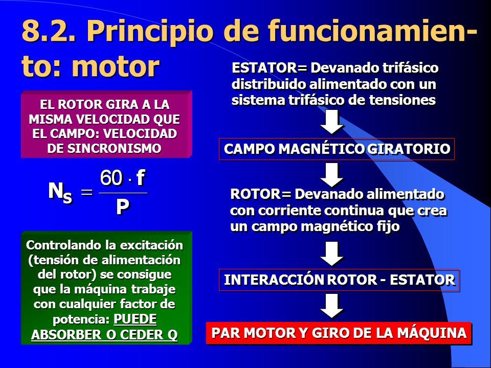 8.2. Principio de funcionamien-to: motor