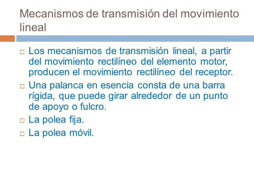 Mecanismos de transmisión del movimiento lineal