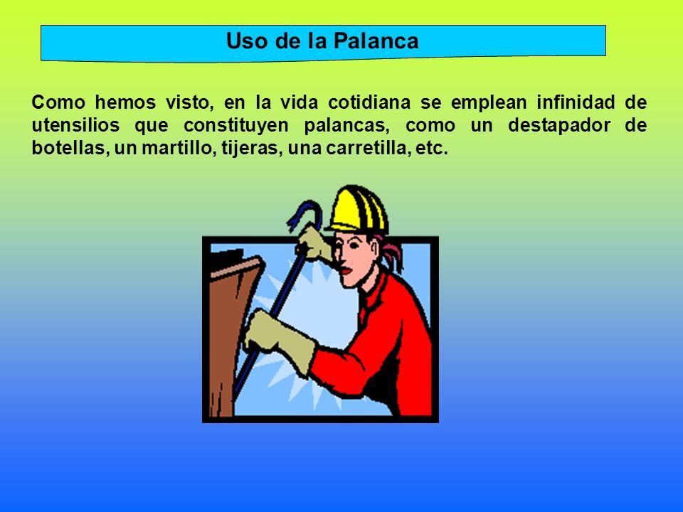 Uso de la Palanca