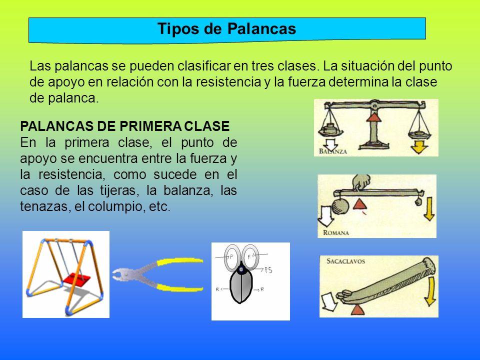 Tipos de Palancas