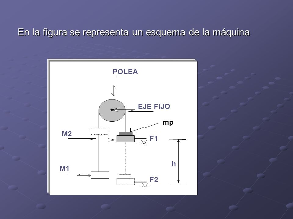 En la figura se representa un esquema de la máquina