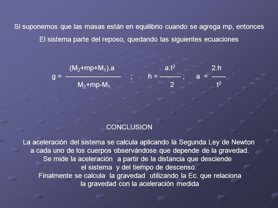 El sistema parte del reposo, quedando las siguientes ecuaciones