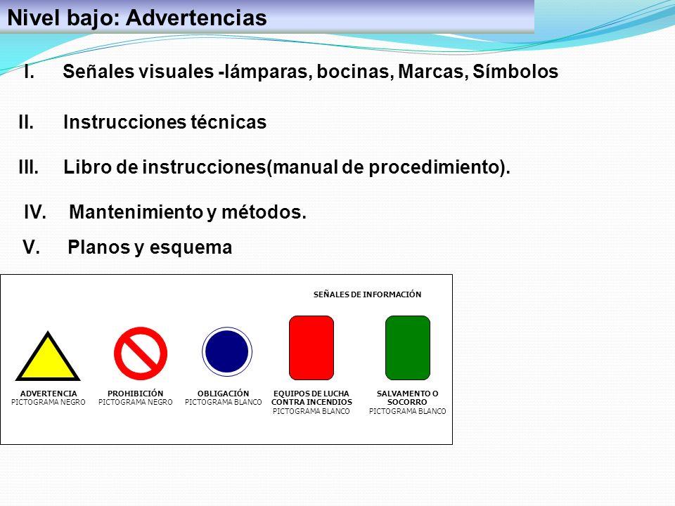EQUIPOS DE LUCHA CONTRA INCENDIOS SEÑALES DE INFORMACIÓN