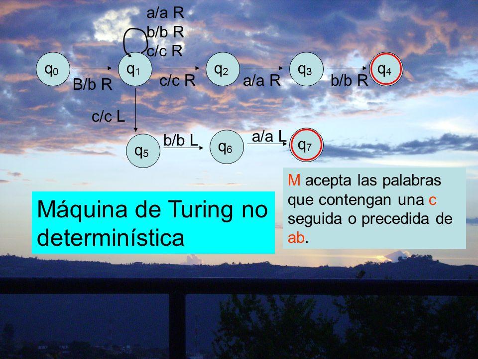 Máquina de Turing no determinística