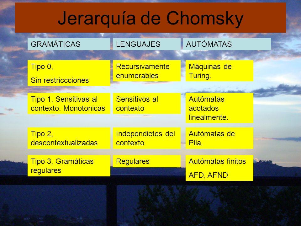 Jerarquía de Chomsky GRAMÁTICAS LENGUAJES AUTÓMATAS Tipo 0,