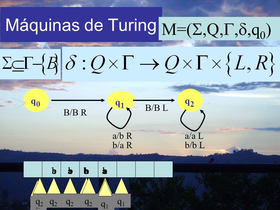 Máquinas de Turing M=(,Q,,,q0) b/a R b/b L q1 q2 q0 B/B R B/B L
