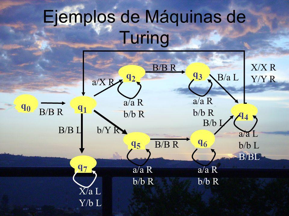 Ejemplos de Máquinas de Turing