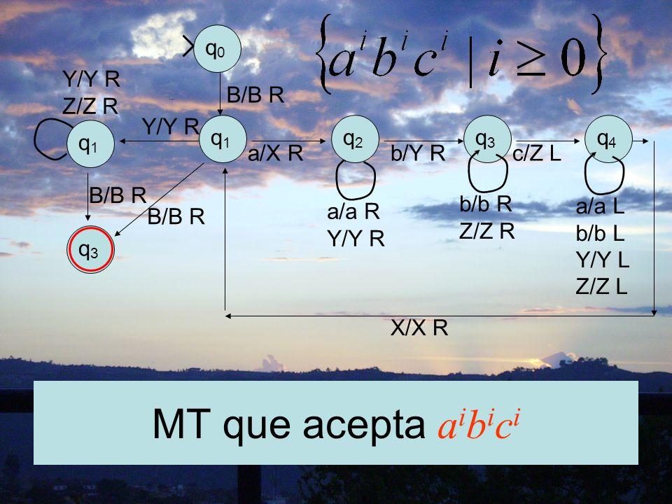 MT que acepta aibici q1 q0 B/B R q3 Y/Y R Z/Z R q1 Y/Y R B/B R q2 q3