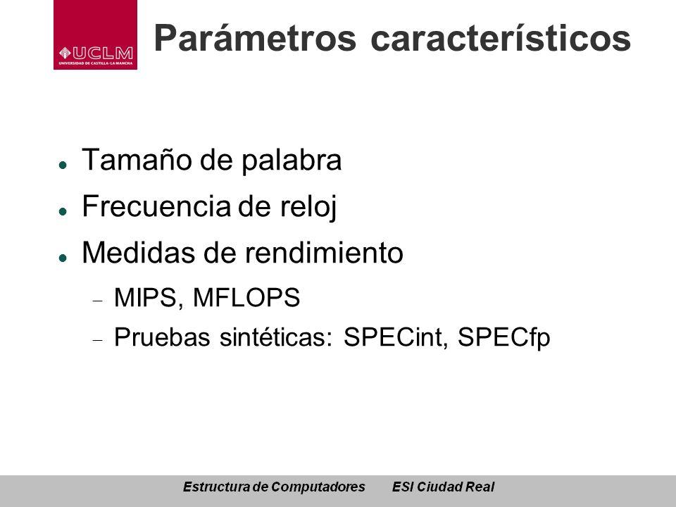 Parámetros característicos