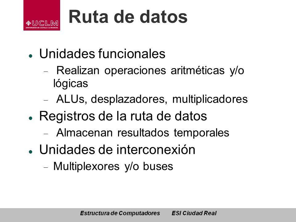 Ruta de datos Unidades funcionales Registros de la ruta de datos