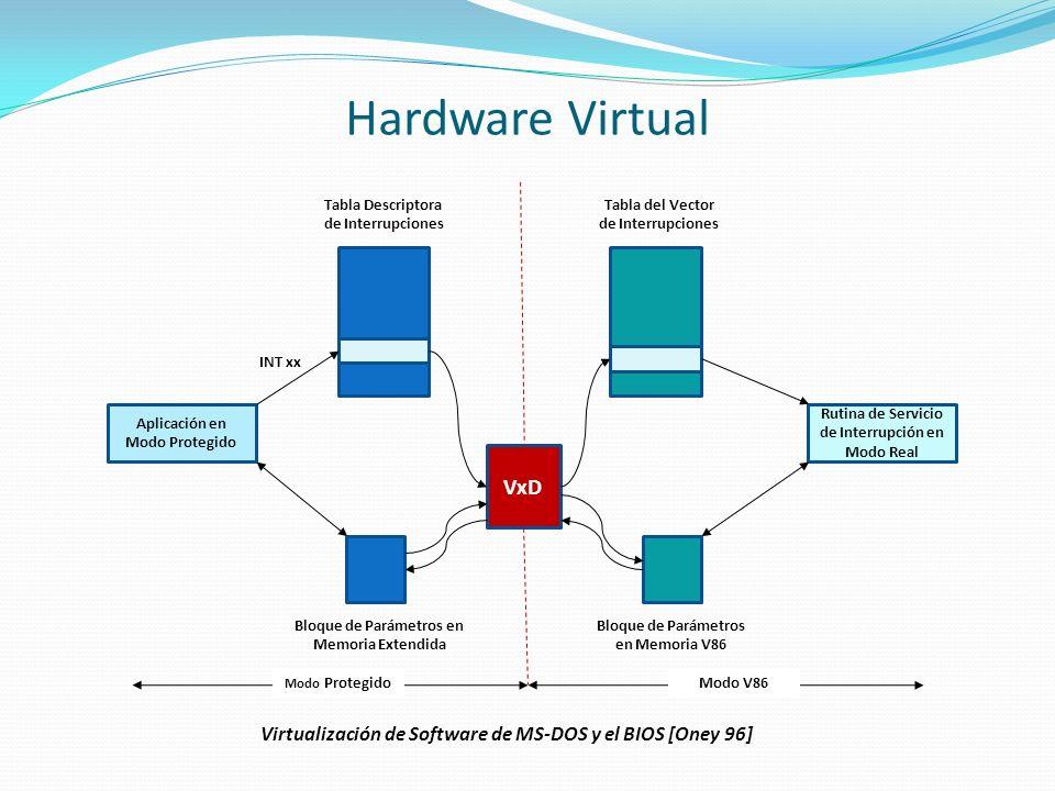 Hardware Virtual VxD. Aplicación en Modo Protegido. Rutina de Servicio de Interrupción en Modo Real.
