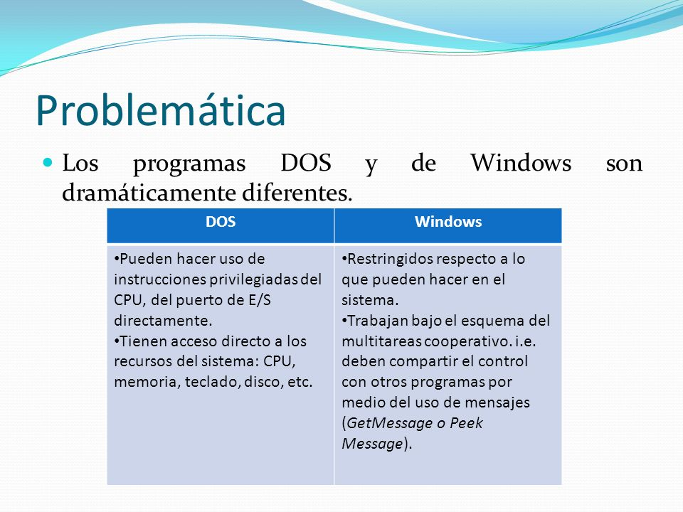 Problemática Los programas DOS y de Windows son dramáticamente diferentes. DOS. Windows.