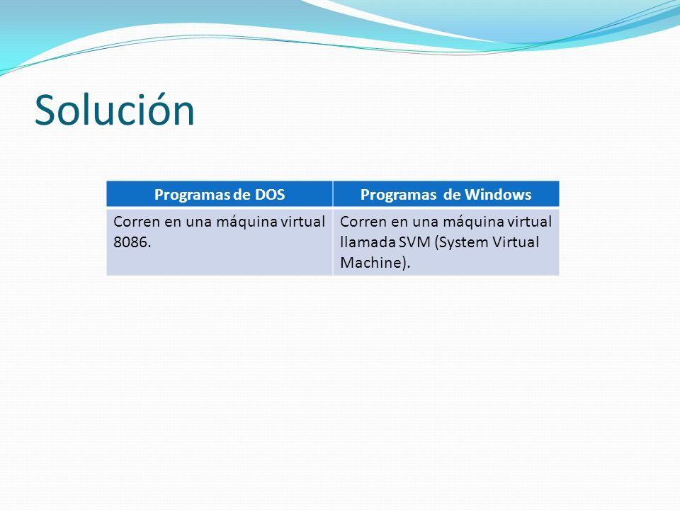 Solución Programas de DOS Programas de Windows