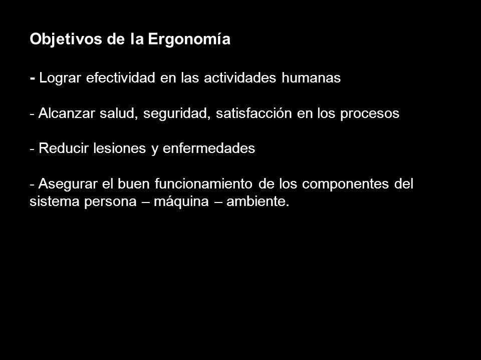 Objetivos de la Ergonomía - Lograr efectividad en las actividades humanas - Alcanzar salud, seguridad, satisfacción en los procesos - Reducir lesiones y enfermedades - Asegurar el buen funcionamiento de los componentes del sistema persona – máquina – ambiente.