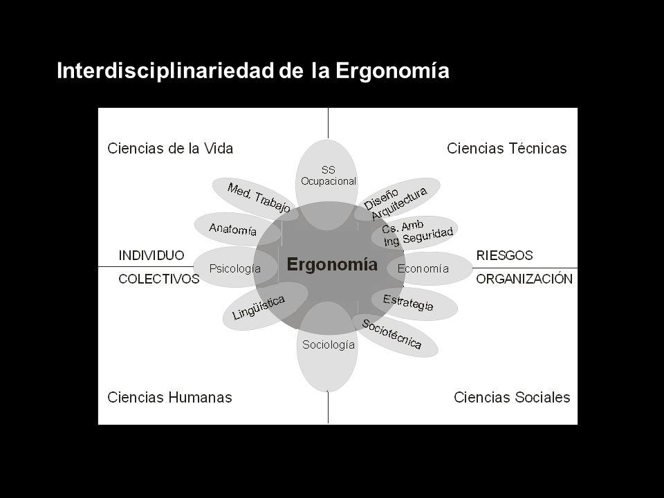 Interdisciplinariedad de la Ergonomía