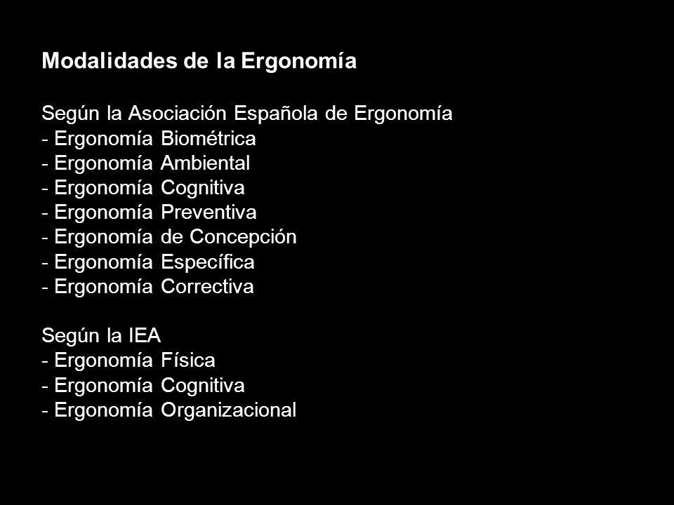 Modalidades de la Ergonomía Según la Asociación Española de Ergonomía - Ergonomía Biométrica - Ergonomía Ambiental - Ergonomía Cognitiva - Ergonomía Preventiva - Ergonomía de Concepción - Ergonomía Específica - Ergonomía Correctiva Según la IEA - Ergonomía Física - Ergonomía Cognitiva - Ergonomía Organizacional
